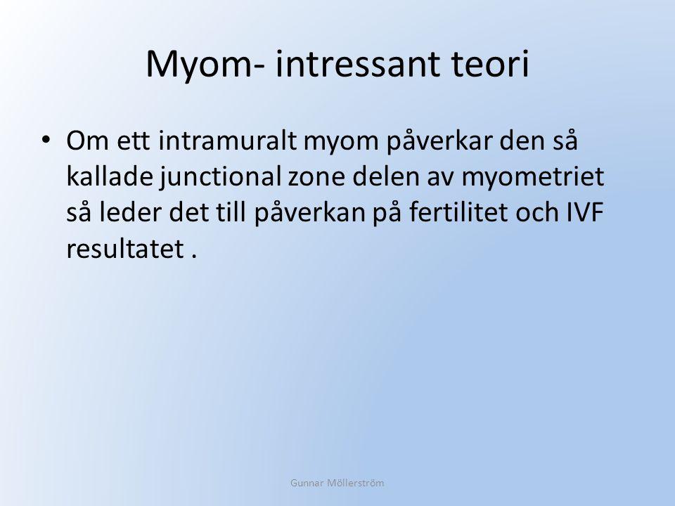 Myom- intressant teori Gunnar Möllerström Om ett intramuralt myom påverkar den så kallade junctional zone delen av myometriet så leder det till påverk