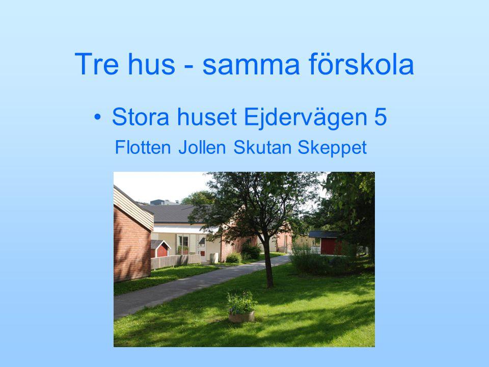 Tre hus - samma förskola Stora huset Ejdervägen 5 Flotten Jollen Skutan Skeppet