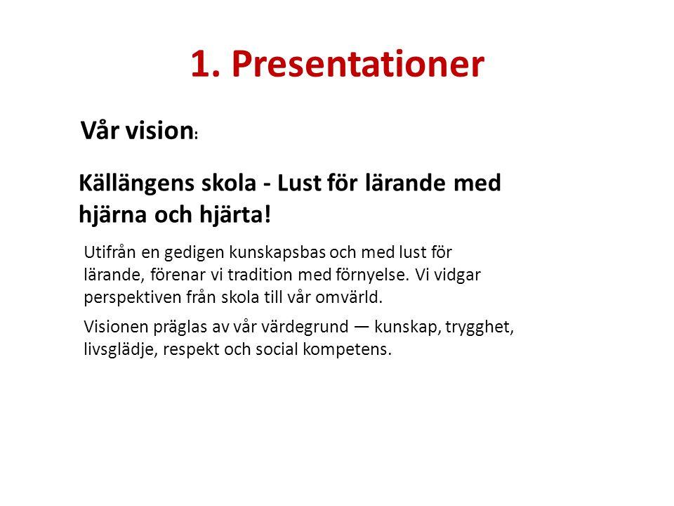 1. Presentationer Vår vision : Källängens skola - Lust för lärande med hjärna och hjärta! Utifrån en gedigen kunskapsbas och med lust för lärande, för