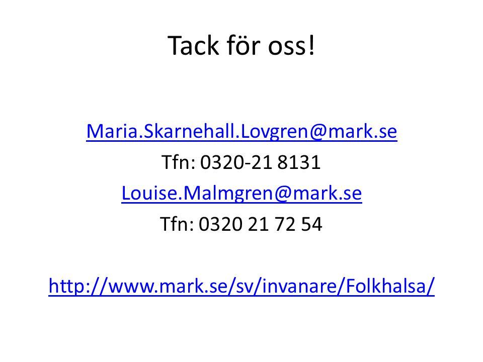 Tack för oss! Maria.Skarnehall.Lovgren@mark.se Tfn: 0320-21 8131 Louise.Malmgren@mark.se Tfn: 0320 21 72 54 http://www.mark.se/sv/invanare/Folkhalsa/