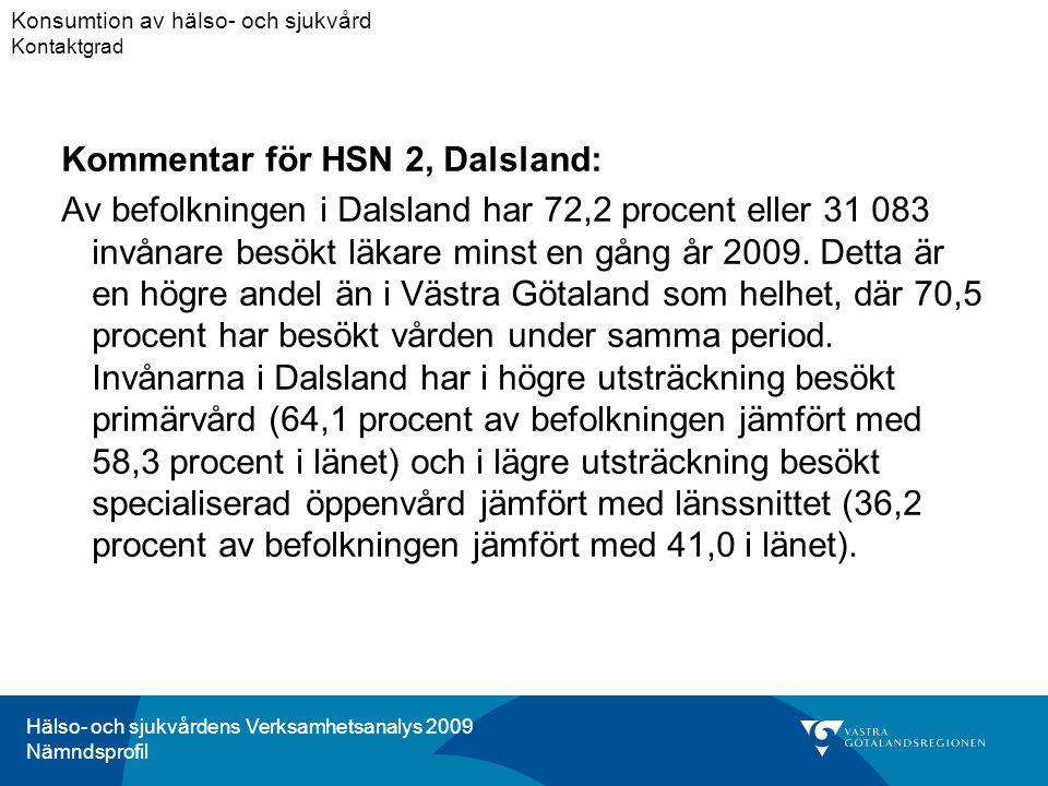 Hälso- och sjukvårdens Verksamhetsanalys 2009 Nämndsprofil Kommentar för HSN 2, Dalsland: Av befolkningen i Dalsland har 72,2 procent eller 31 083 invånare besökt läkare minst en gång år 2009.