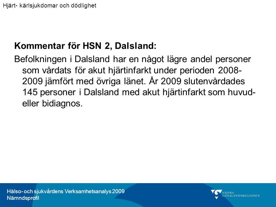 Hälso- och sjukvårdens Verksamhetsanalys 2009 Nämndsprofil Kommentar för HSN 2, Dalsland: Befolkningen i Dalsland har en något lägre andel personer som vårdats för akut hjärtinfarkt under perioden 2008- 2009 jämfört med övriga länet.