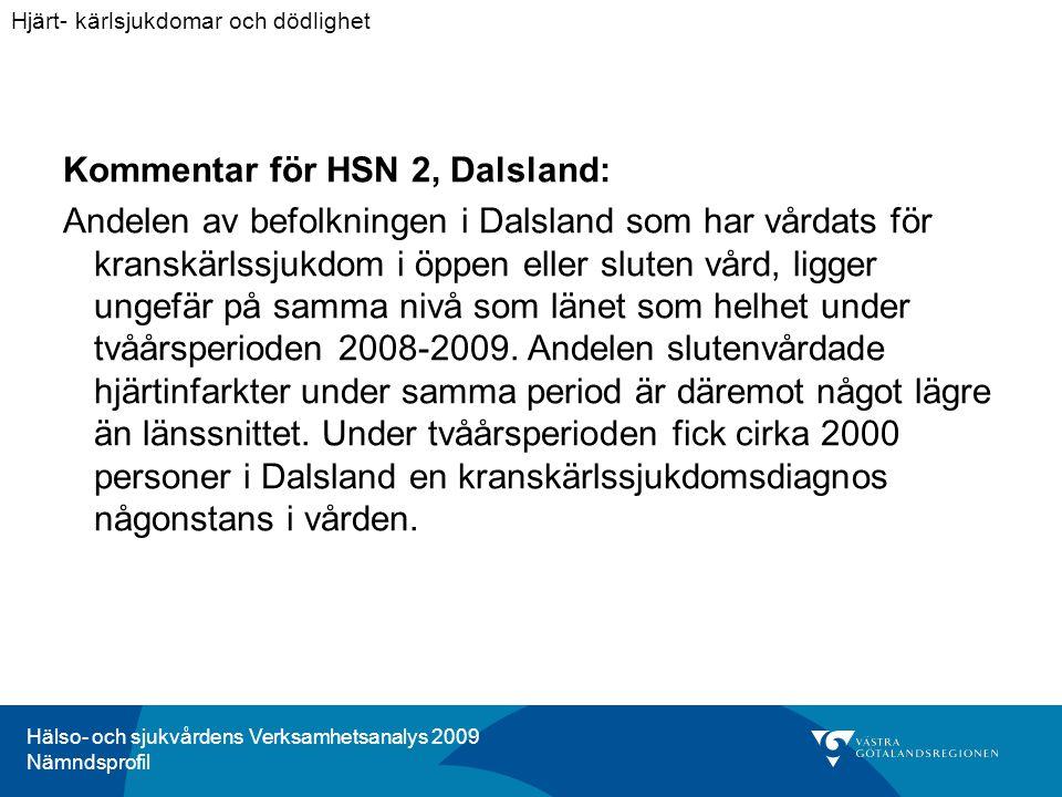 Hälso- och sjukvårdens Verksamhetsanalys 2009 Nämndsprofil Kommentar för HSN 2, Dalsland: Andelen av befolkningen i Dalsland som har vårdats för kranskärlssjukdom i öppen eller sluten vård, ligger ungefär på samma nivå som länet som helhet under tvåårsperioden 2008-2009.