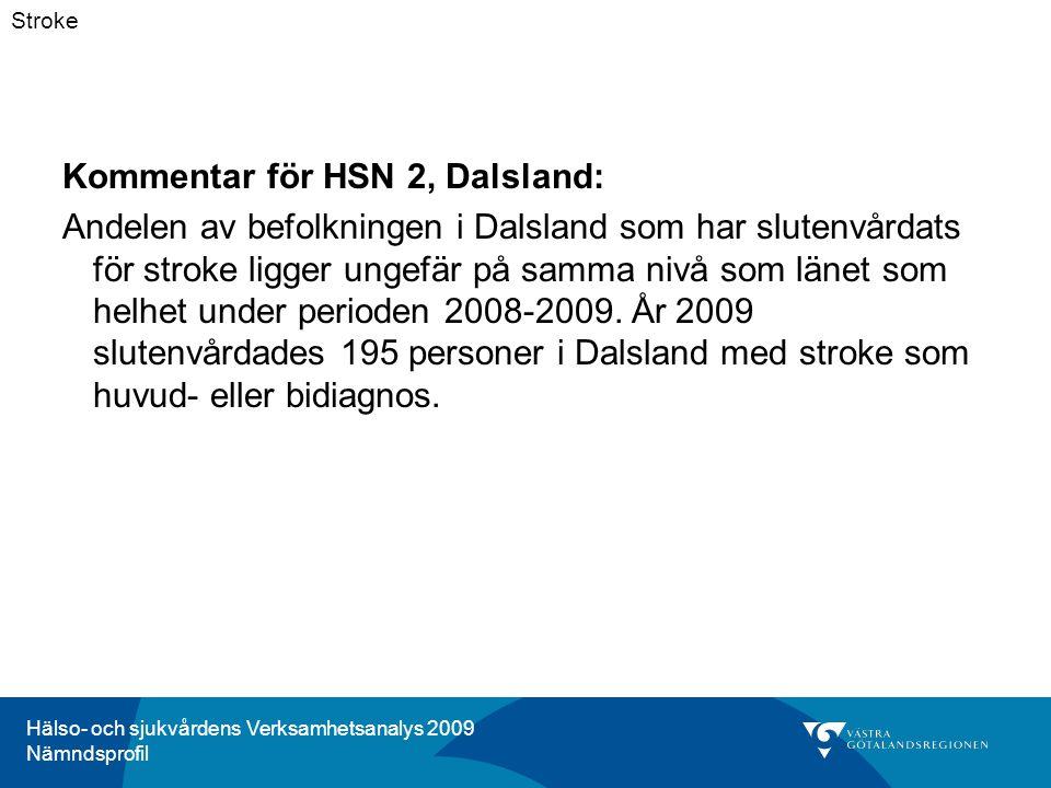 Hälso- och sjukvårdens Verksamhetsanalys 2009 Nämndsprofil Kommentar för HSN 2, Dalsland: Andelen av befolkningen i Dalsland som har slutenvårdats för stroke ligger ungefär på samma nivå som länet som helhet under perioden 2008-2009.