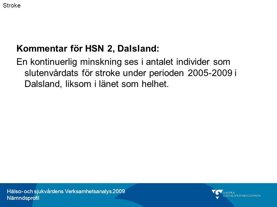 Hälso- och sjukvårdens Verksamhetsanalys 2009 Nämndsprofil Kommentar för HSN 2, Dalsland: En kontinuerlig minskning ses i antalet individer som slutenvårdats för stroke under perioden 2005-2009 i Dalsland, liksom i länet som helhet.