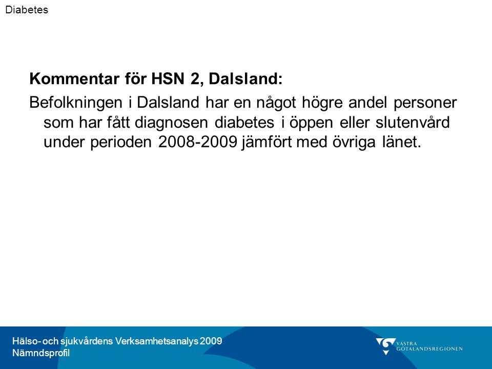 Hälso- och sjukvårdens Verksamhetsanalys 2009 Nämndsprofil Kommentar för HSN 2, Dalsland: Befolkningen i Dalsland har en något högre andel personer som har fått diagnosen diabetes i öppen eller slutenvård under perioden 2008-2009 jämfört med övriga länet.
