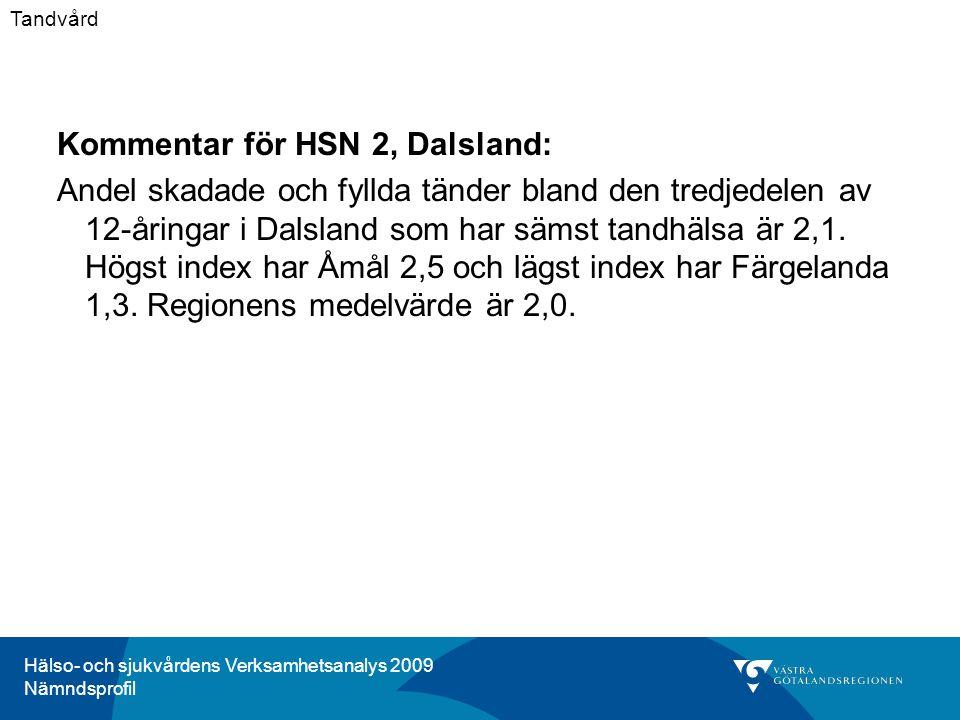 Hälso- och sjukvårdens Verksamhetsanalys 2009 Nämndsprofil Kommentar för HSN 2, Dalsland: Andel skadade och fyllda tänder bland den tredjedelen av 12-åringar i Dalsland som har sämst tandhälsa är 2,1.