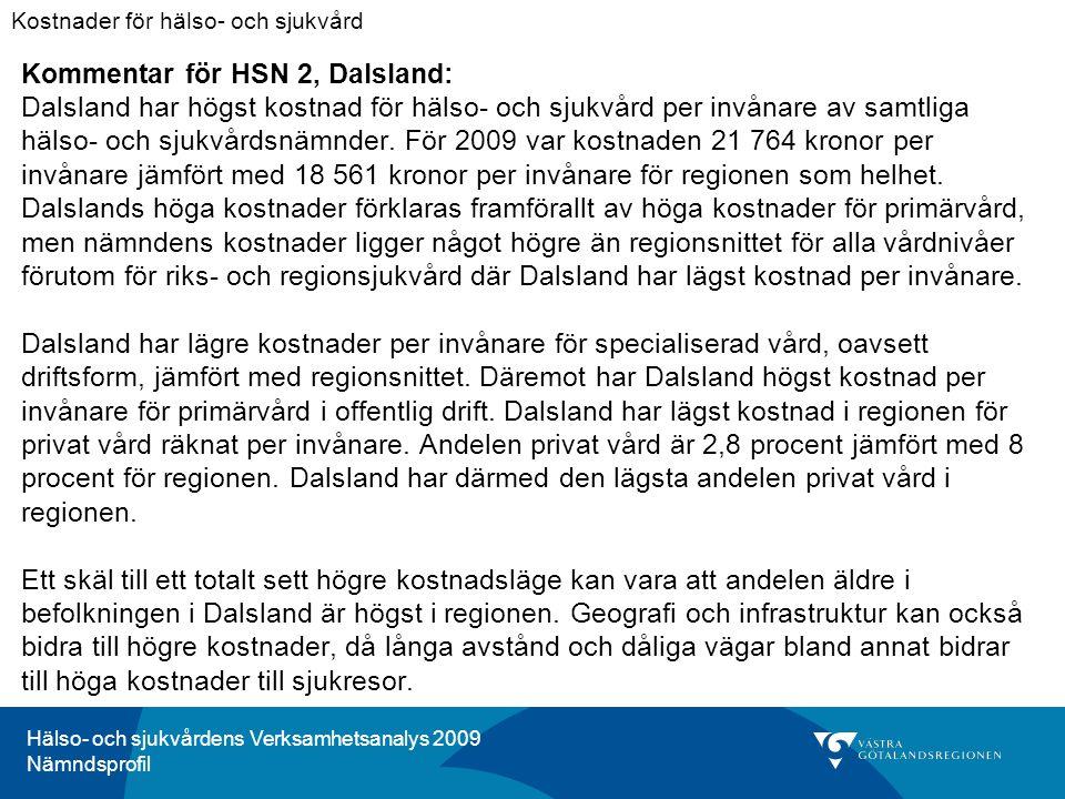 Hälso- och sjukvårdens Verksamhetsanalys 2009 Nämndsprofil Kommentar för HSN 2, Dalsland: Dalsland har högst kostnad för hälso- och sjukvård per invånare av samtliga hälso- och sjukvårdsnämnder.