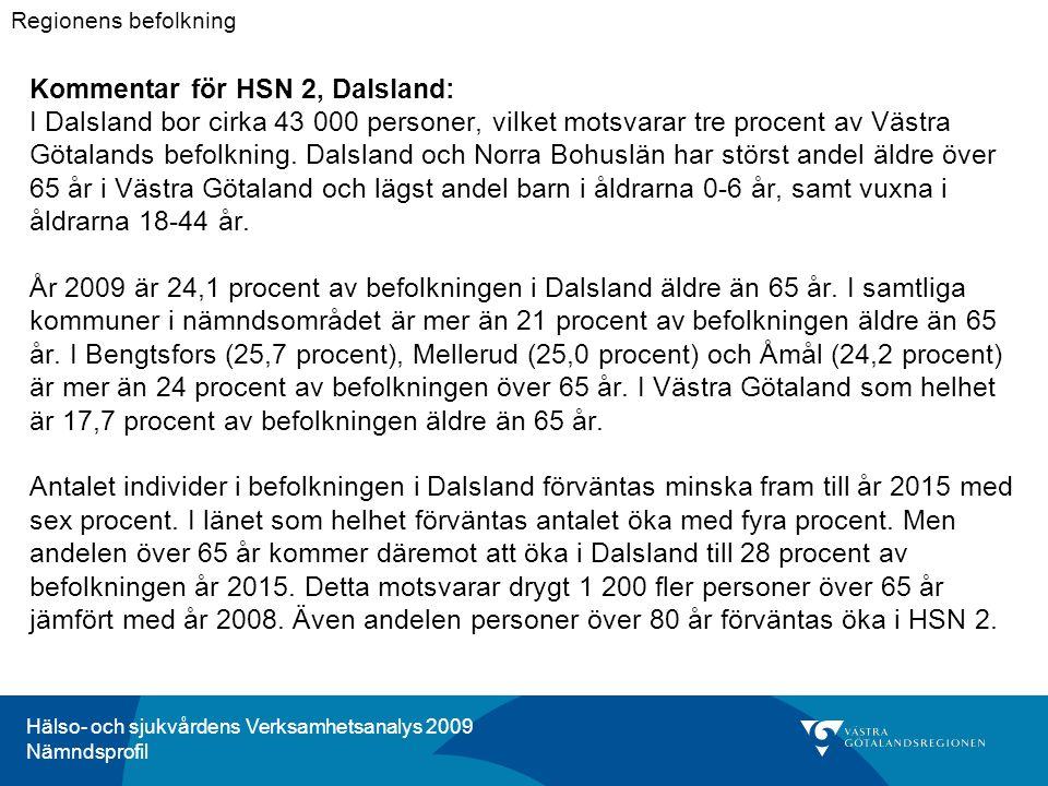 Hälso- och sjukvårdens Verksamhetsanalys 2009 Nämndsprofil Kommentar för HSN 2, Dalsland: Andelen av befolkningen i HSN2 med åtgärdbar dödlighet i ischemisk hjärtsjukdom i åldrarna 20-79 år, är något lägre än länssnittet under perioden 2006-2007, men värdena kan variera från år till år till följd av slumpmässig variation.