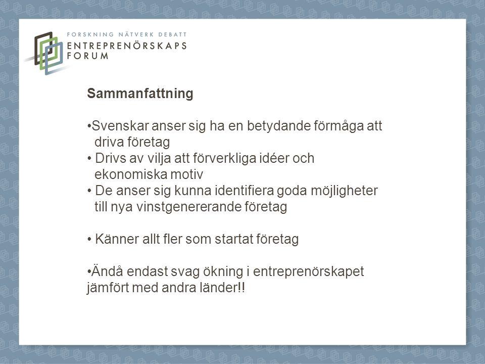Sammanfattning Svenskar anser sig ha en betydande förmåga att driva företag Drivs av vilja att förverkliga idéer och ekonomiska motiv De anser sig kunna identifiera goda möjligheter till nya vinstgenererande företag Känner allt fler som startat företag Ändå endast svag ökning i entreprenörskapet jämfört med andra länder!!