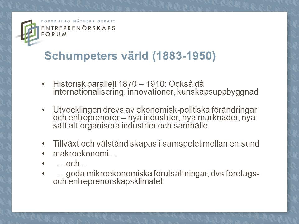 Schumpeters värld (1883-1950) Historisk parallell 1870 – 1910: Också då internationalisering, innovationer, kunskapsuppbyggnad Utvecklingen drevs av ekonomisk-politiska förändringar och entreprenörer – nya industrier, nya marknader, nya sätt att organisera industrier och samhälle Tillväxt och välstånd skapas i samspelet mellan en sund makroekonomi… …och… …goda mikroekonomiska förutsättningar, dvs företags- och entreprenörskapsklimatet