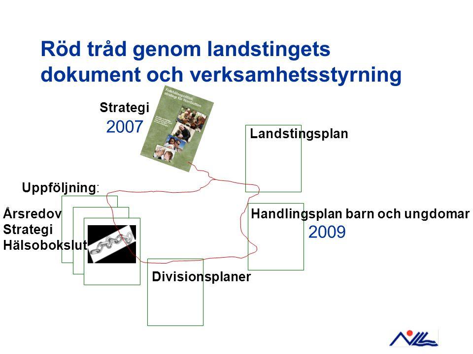 Röd tråd genom landstingets dokument och verksamhetsstyrning Landstingsplan Strategi Uppföljning: Årsredov Strategi Hälsobokslut Handlingsplan barn oc