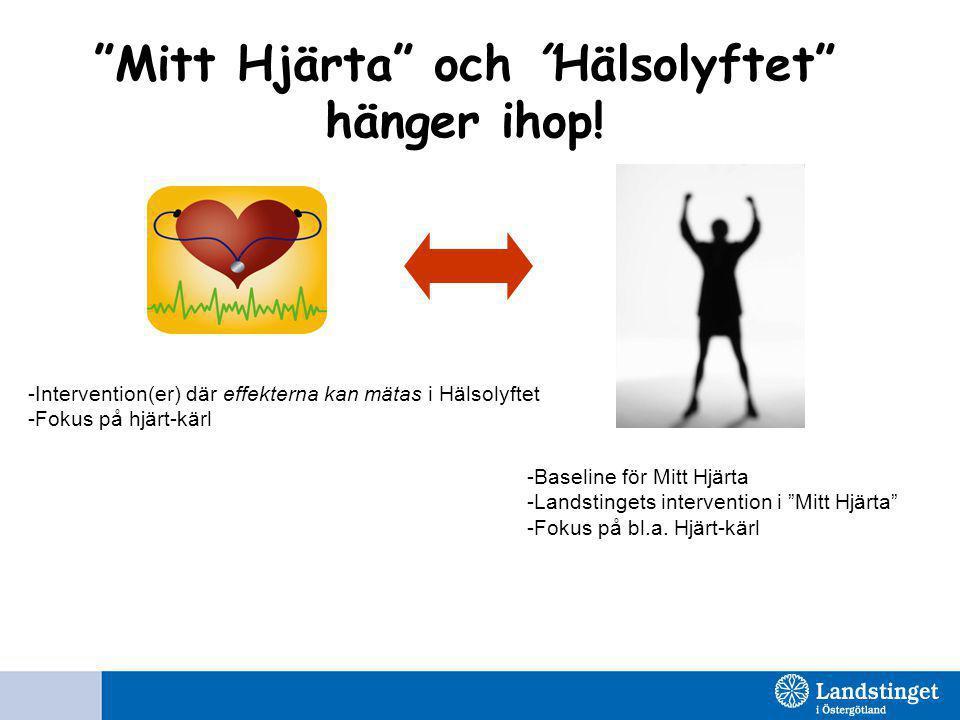 """""""Mitt Hjärta"""" och """"Hälsolyftet"""" hänger ihop! -Intervention(er) där effekterna kan mätas i Hälsolyftet -Fokus på hjärt-kärl -Baseline för Mitt Hjärta -"""