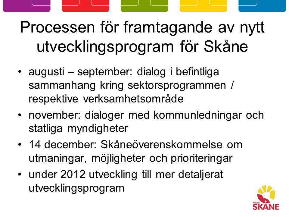 Processen för framtagande av nytt utvecklingsprogram för Skåne augusti – september: dialog i befintliga sammanhang kring sektorsprogrammen / respektiv