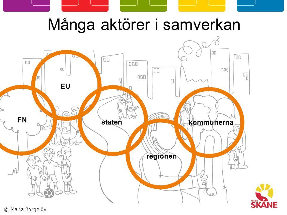 Många aktörer i samverkan FN EU staten regionen kommunerna © Maria Borgelöv