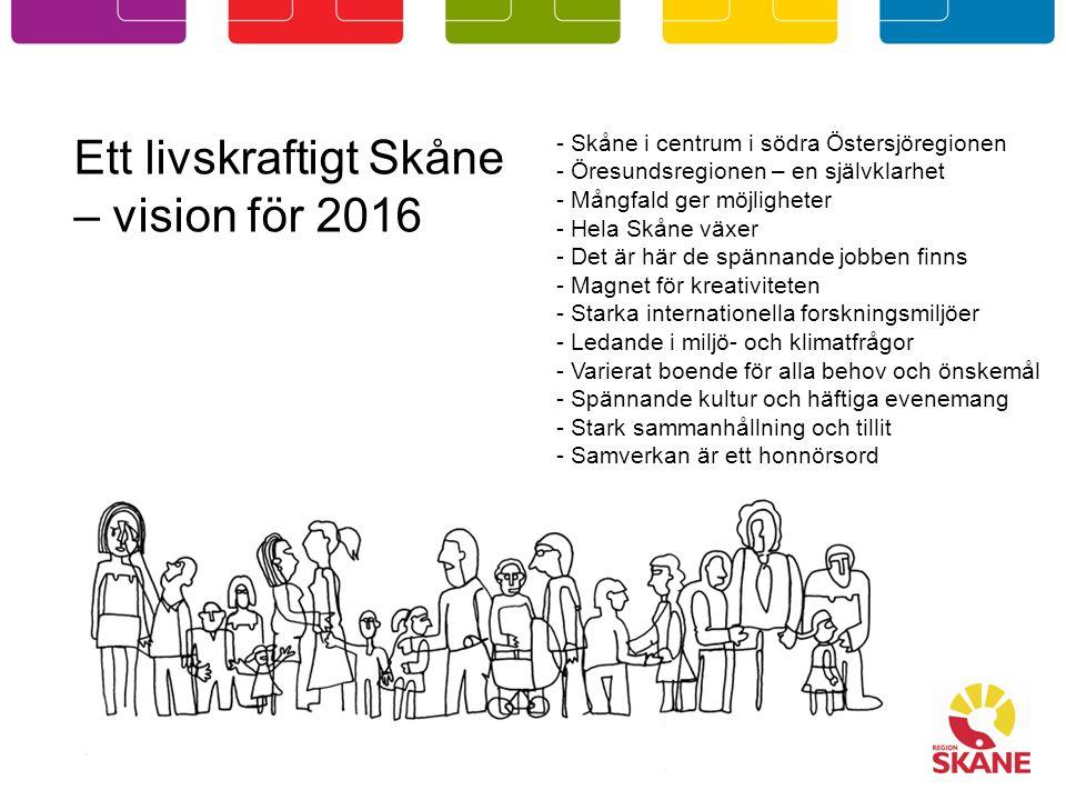 Ett livskraftigt Skåne – vision för 2016 - Skåne i centrum i södra Östersjöregionen - Öresundsregionen – en självklarhet - Mångfald ger möjligheter - Hela Skåne växer - Det är här de spännande jobben finns - Magnet för kreativiteten - Starka internationella forskningsmiljöer - Ledande i miljö- och klimatfrågor - Varierat boende för alla behov och önskemål - Spännande kultur och häftiga evenemang - Stark sammanhållning och tillit - Samverkan är ett honnörsord