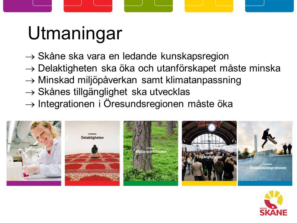 Utmaningar  Skåne ska vara en ledande kunskapsregion  Delaktigheten ska öka och utanförskapet måste minska  Minskad miljöpåverkan samt klimatanpassning  Skånes tillgänglighet ska utvecklas  Integrationen i Öresundsregionen måste öka