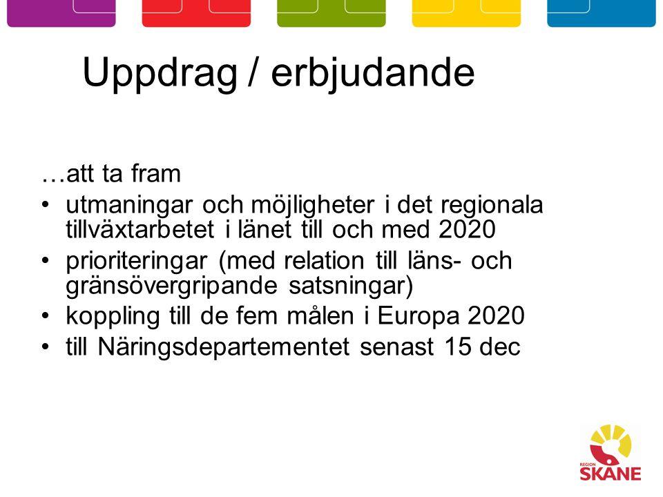 Uppdrag / erbjudande …att ta fram utmaningar och möjligheter i det regionala tillväxtarbetet i länet till och med 2020 prioriteringar (med relation till läns- och gränsövergripande satsningar) koppling till de fem målen i Europa 2020 till Näringsdepartementet senast 15 dec