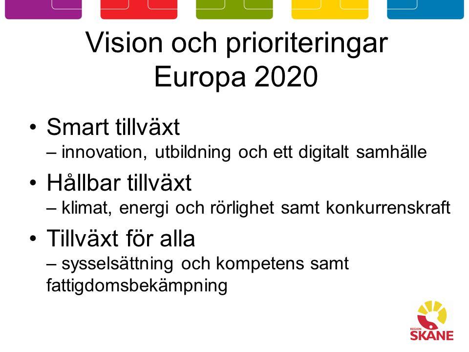 Vision och prioriteringar Europa 2020 Smart tillväxt – innovation, utbildning och ett digitalt samhälle Hållbar tillväxt – klimat, energi och rörlighet samt konkurrenskraft Tillväxt för alla – sysselsättning och kompetens samt fattigdomsbekämpning