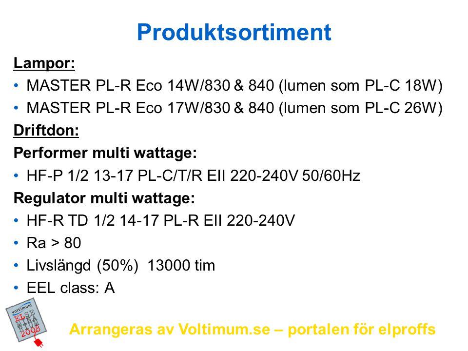 Arrangeras av Voltimum.se – portalen för elproffs Produktsortiment Lampor: MASTER PL-R Eco 14W/830 & 840 (lumen som PL-C 18W) MASTER PL-R Eco 17W/830