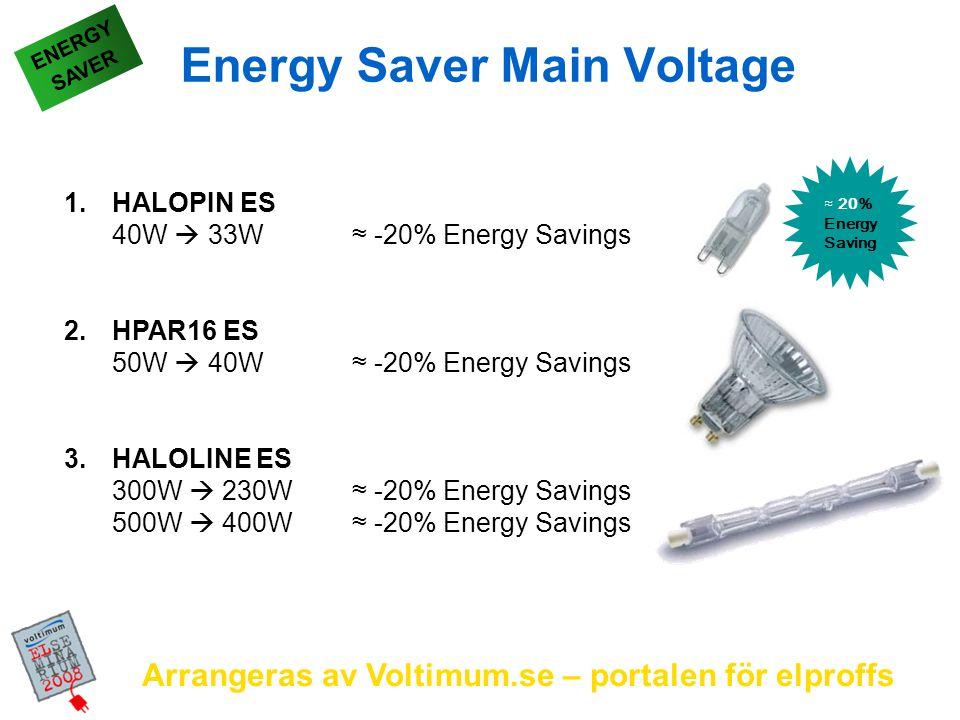 Energy Saver Main Voltage 1.HALOPIN ES 40W  33W ≈ -20% Energy Savings 2.HPAR16 ES 50W  40W≈ -20% Energy Savings 3.HALOLINE ES 300W  230W ≈ -20% Ene
