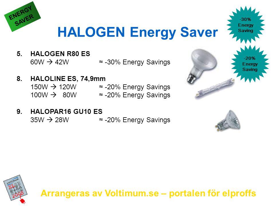 Arrangeras av Voltimum.se – portalen för elproffs HALOGEN Energy Saver 5.HALOGEN R80 ES 60W  42W≈ -30% Energy Savings 8.HALOLINE ES, 74,9mm 150W  12