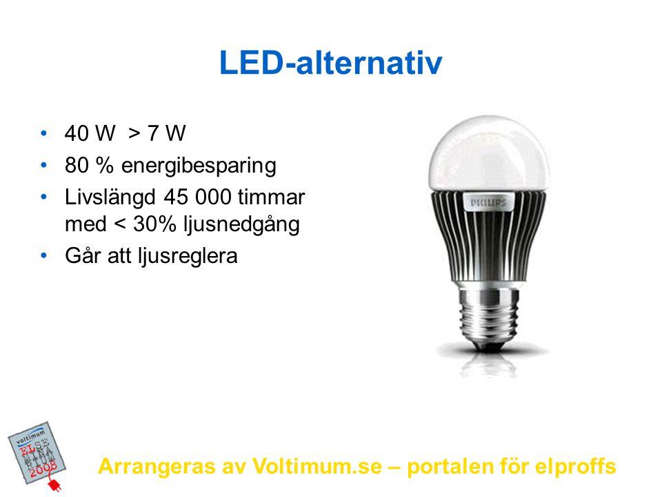 Arrangeras av Voltimum.se – portalen för elproffs LED-alternativ 40 W > 7 W 80 % energibesparing Livslängd 45 000 timmar med < 30% ljusnedgång Går att