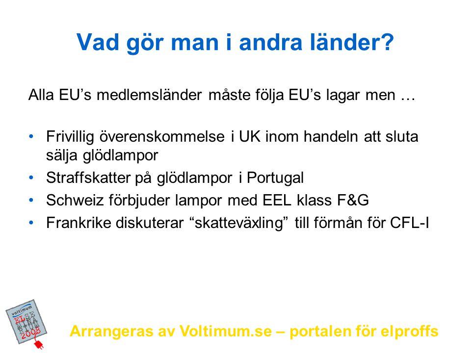Arrangeras av Voltimum.se – portalen för elproffs Vad gör man i andra länder? Alla EU's medlemsländer måste följa EU's lagar men … Frivillig överensko