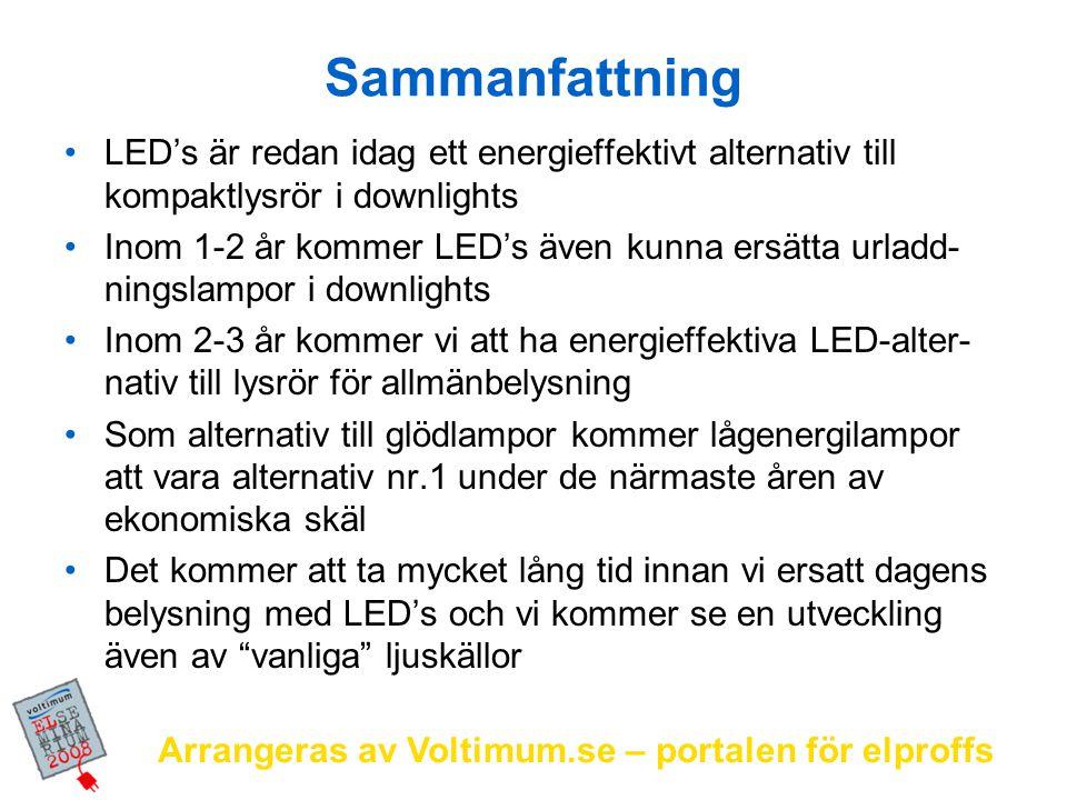 Arrangeras av Voltimum.se – portalen för elproffs Sammanfattning LED's är redan idag ett energieffektivt alternativ till kompaktlysrör i downlights In