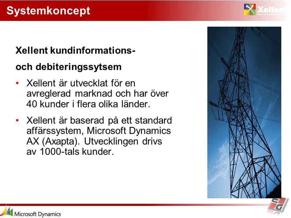Systemkoncept Xellent kundinformations- och debiteringssytsem Xellent är utvecklat för en avreglerad marknad och har över 40 kunder i flera olika länd
