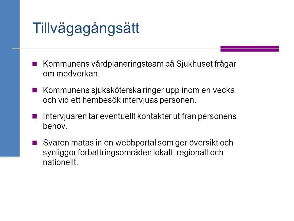 Webbkollen hemma- Sverige