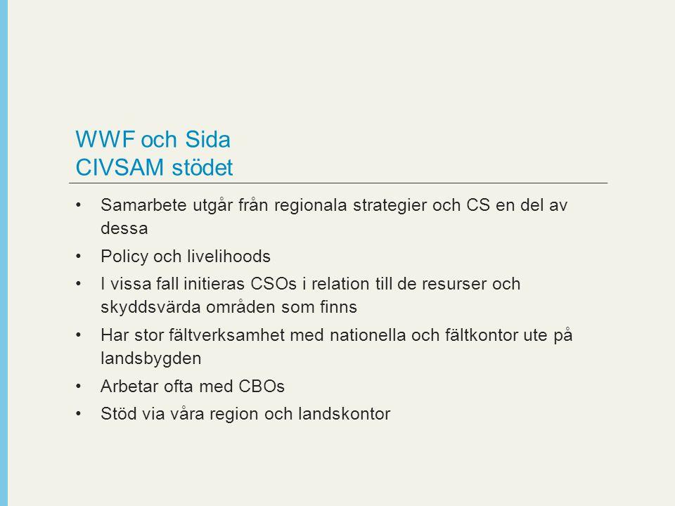 WWF och Sida CIVSAM stödet Samarbete utgår från regionala strategier och CS en del av dessa Policy och livelihoods I vissa fall initieras CSOs i relation till de resurser och skyddsvärda områden som finns Har stor fältverksamhet med nationella och fältkontor ute på landsbygden Arbetar ofta med CBOs Stöd via våra region och landskontor