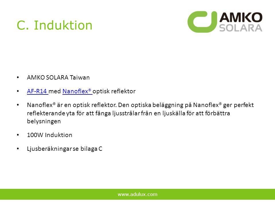 C. Induktion www.adulux.com AMKO SOLARA Taiwan AF-R14 med Nanoflex® optisk reflektor AF-R14 Nanoflex® Nanoflex® är en optisk reflektor. Den optiska be