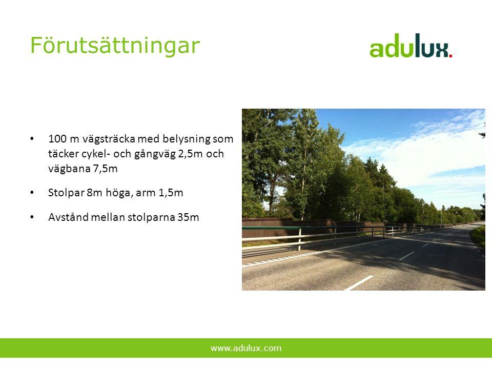 Förutsättningar 100 m vägsträcka med belysning som täcker cykel- och gångväg 2,5m och vägbana 7,5m Stolpar 8m höga, arm 1,5m Avstånd mellan stolparna