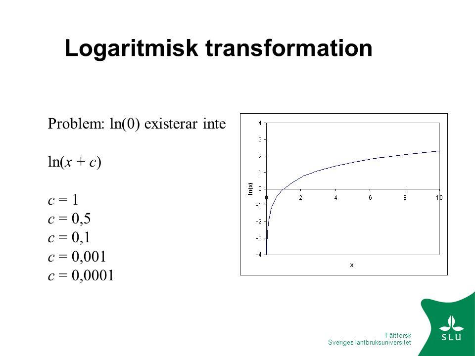 Fältforsk Sveriges lantbruksuniversitet Logaritmisk transformation Problem: ln(0) existerar inte ln(x + c) c = 1 c = 0,5 c = 0,1 c = 0,001 c = 0,0001