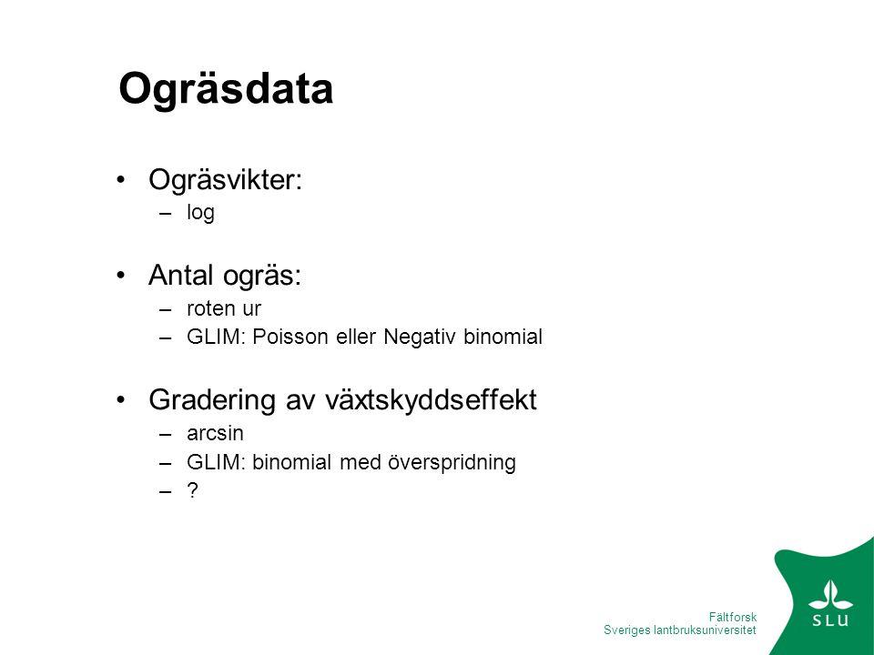 Fältforsk Sveriges lantbruksuniversitet Ogräsdata Ogräsvikter: –log Antal ogräs: –roten ur –GLIM: Poisson eller Negativ binomial Gradering av växtskyd