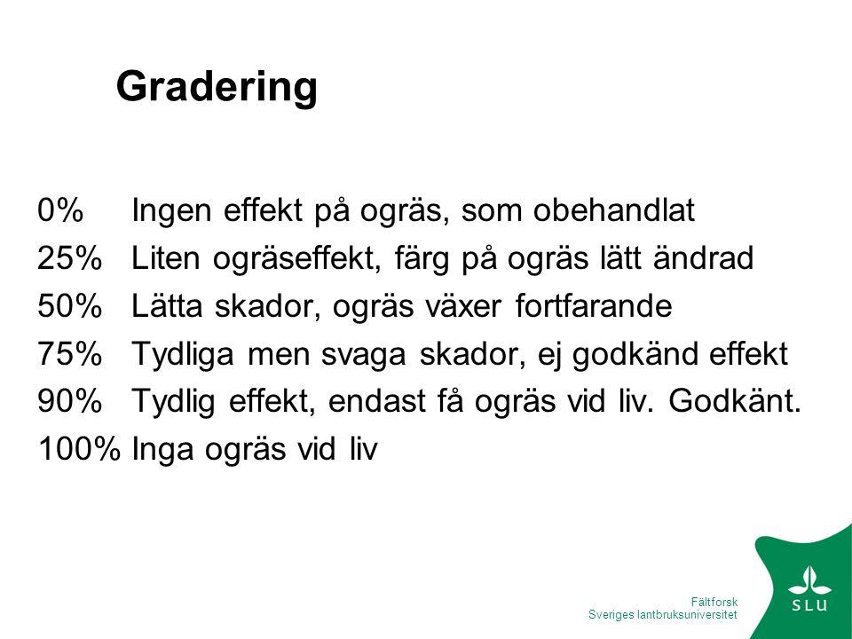 Fältforsk Sveriges lantbruksuniversitet Gradering 0% Ingen effekt på ogräs, som obehandlat 25% Liten ogräseffekt, färg på ogräs lätt ändrad 50% Lätta