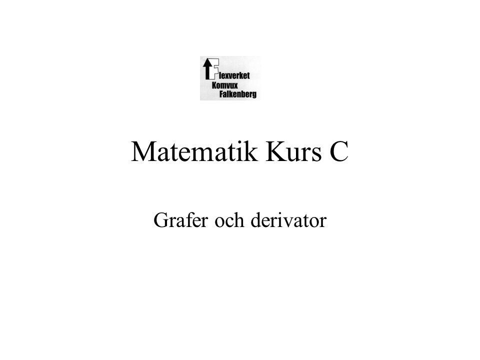 Matematik Kurs C Grafer och derivator