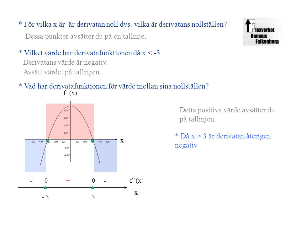 * För vilka x är är derivatan noll dvs.vilka är derivatans nollställen.