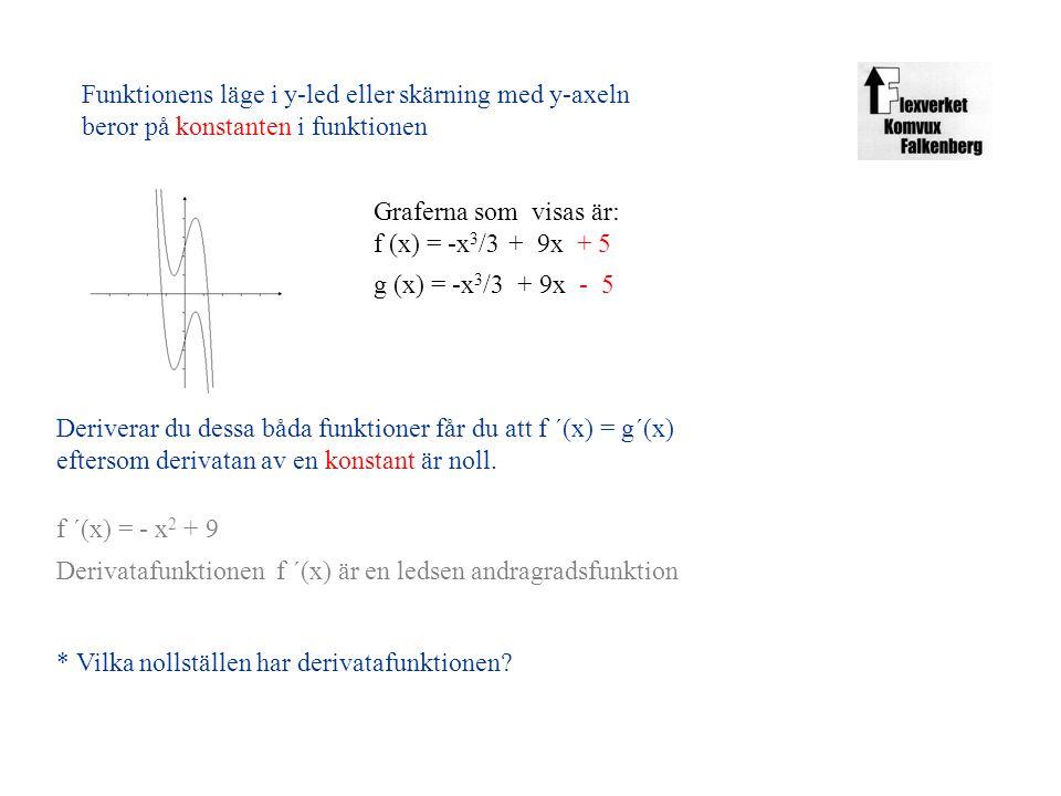 Funktionens läge i y-led eller skärning med y-axeln beror på konstanten i funktionen Graferna som visas är: f (x) = -x 3 /3 + 9x + 5 g (x) = -x 3 /3 + 9x - 5 Deriverar du dessa båda funktioner får du att f ´(x) = g´(x) eftersom derivatan av en konstant är noll.