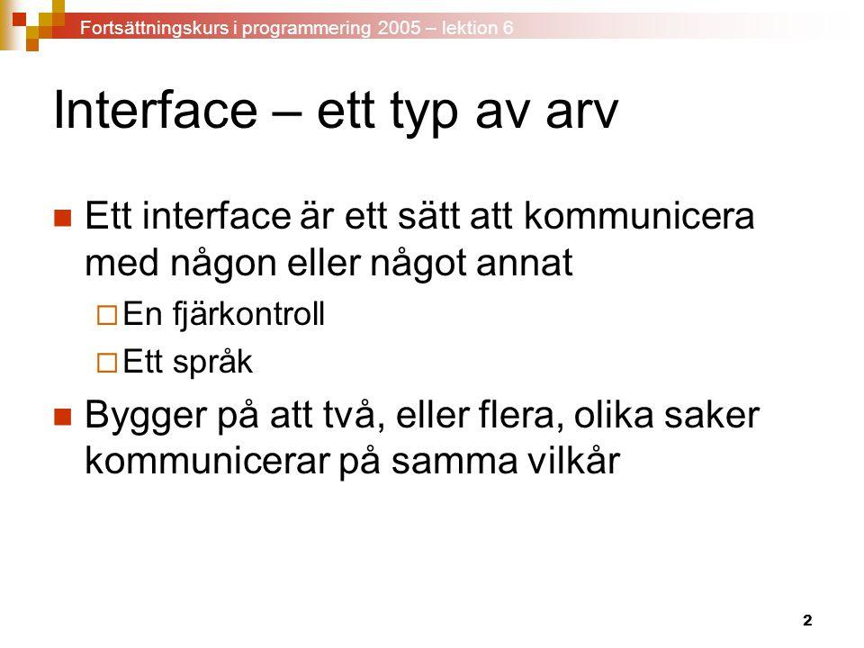 2 Interface – ett typ av arv Ett interface är ett sätt att kommunicera med någon eller något annat  En fjärkontroll  Ett språk Bygger på att två, eller flera, olika saker kommunicerar på samma vilkår Fortsättningskurs i programmering 2005 – lektion 6