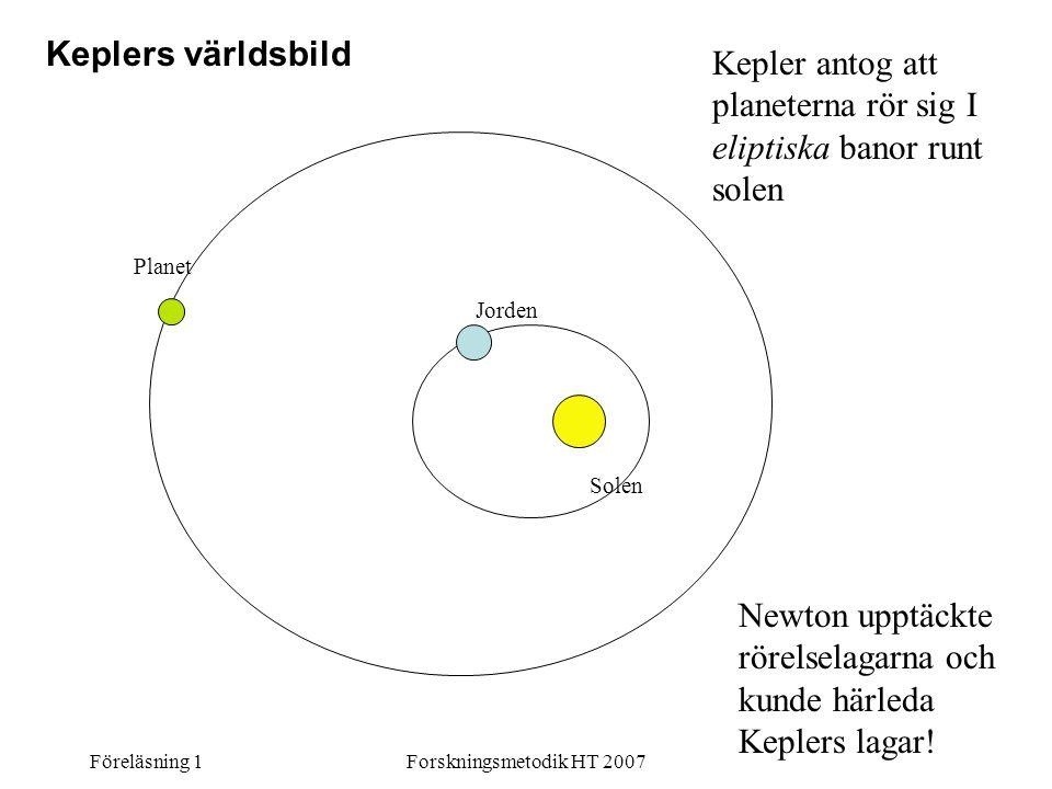 Föreläsning 1Forskningsmetodik HT 2007 Jorden Solen Planet Kepler antog att planeterna rör sig I eliptiska banor runt solen Newton upptäckte rörelsela