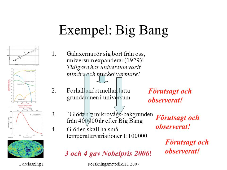 Föreläsning 1Forskningsmetodik HT 2007 Exempel: Big Bang 1.Galaxerna rör sig bort från oss, universum expanderar (1929)! Tidigare har universum varit
