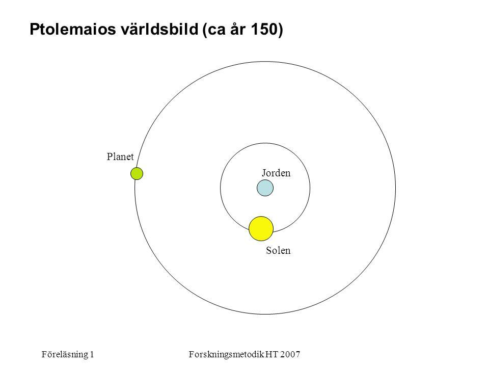 Föreläsning 1Forskningsmetodik HT 2007 Ptolemaios världsbild (ca år 150) Jorden Solen Planet