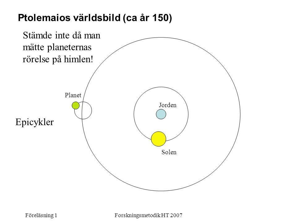 Föreläsning 1Forskningsmetodik HT 2007 Stämde inte då man mätte planeternas rörelse på himlen! Epicykler Ptolemaios världsbild (ca år 150) Jorden Sole