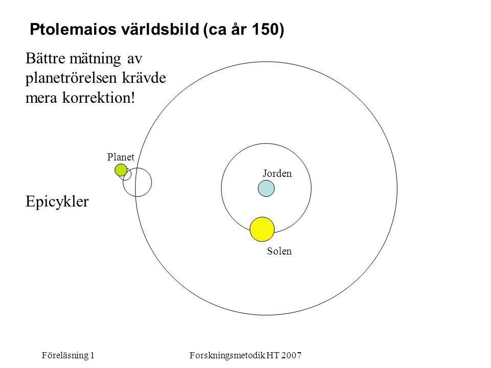 Föreläsning 1Forskningsmetodik HT 2007 Epicykler Ptolemaios världsbild (ca år 150) Jorden Solen Planet Bättre mätning av planetrörelsen krävde mera ko