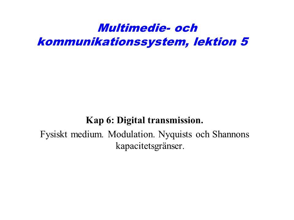 Figure 6.7 Sources of signal impairment.