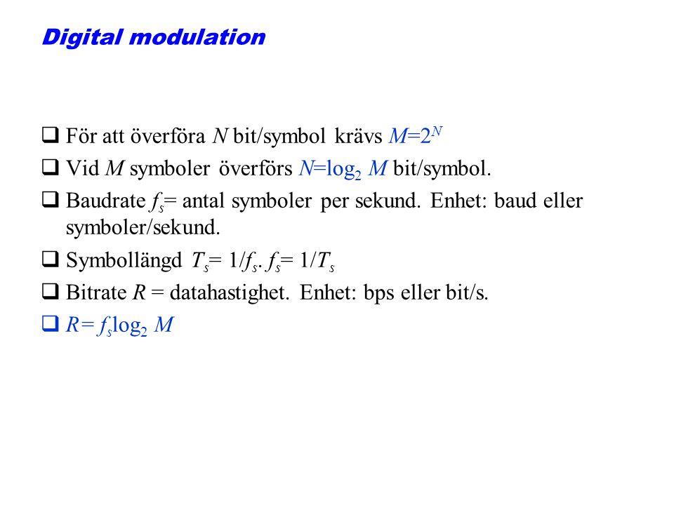 Digital modulation qFör att överföra N bit/symbol krävs M=2 N qVid M symboler överförs N=log 2 M bit/symbol. qBaudrate f s = antal symboler per sekund