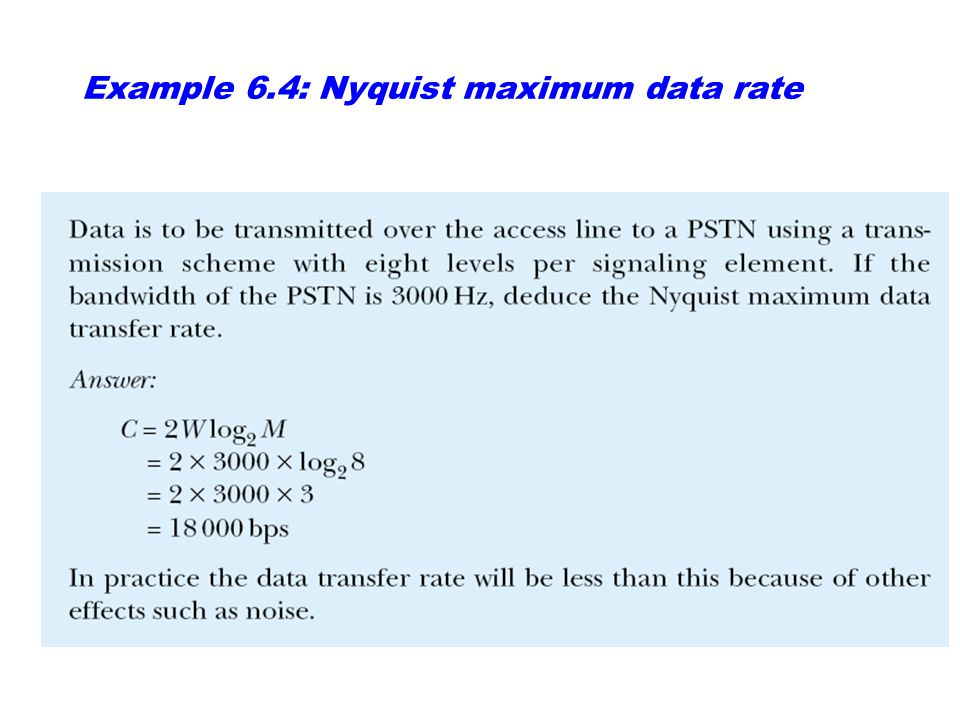 Example 6.4: Nyquist maximum data rate