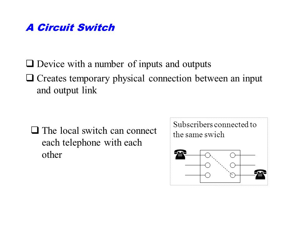 A Circuit Switch qDevice with a number of inputs and outputs qCreates temporary physical connection between an input and output link   Subscribers connected to the same swich qThe local switch can connect each telephone with each other